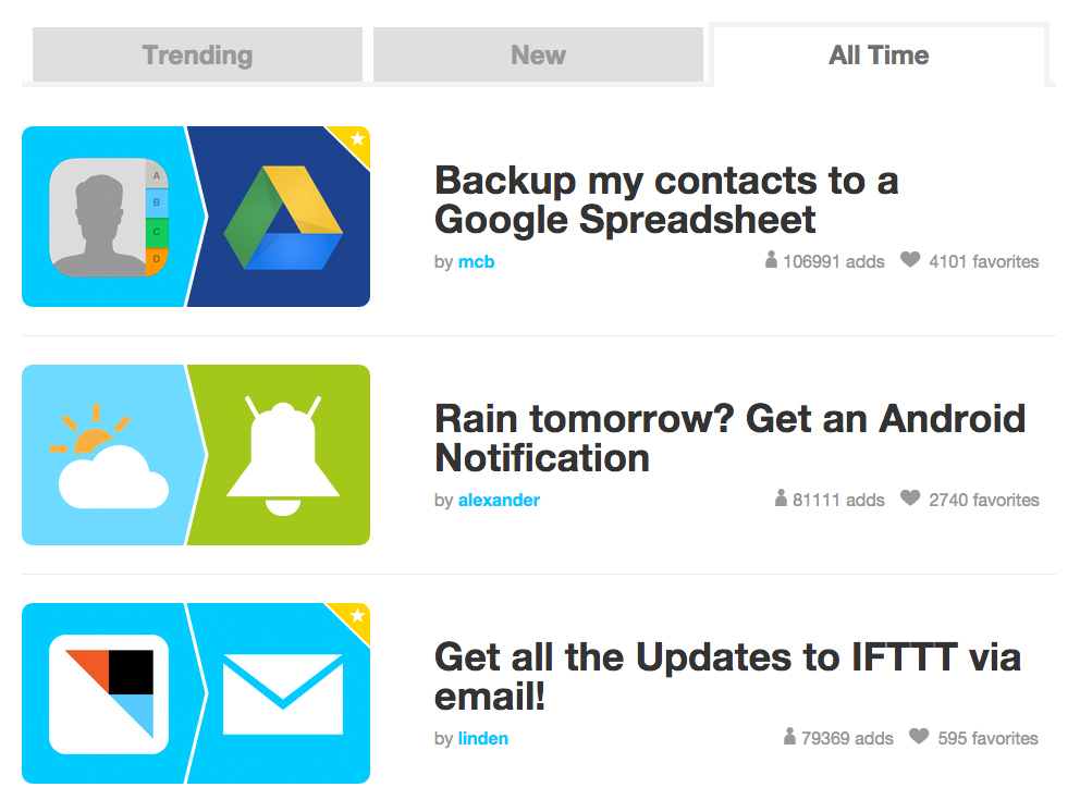 IFTTT (If this, then that)