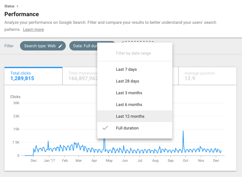 search console 12 months data
